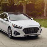 Bảng giá xe Hyundai mới nhất